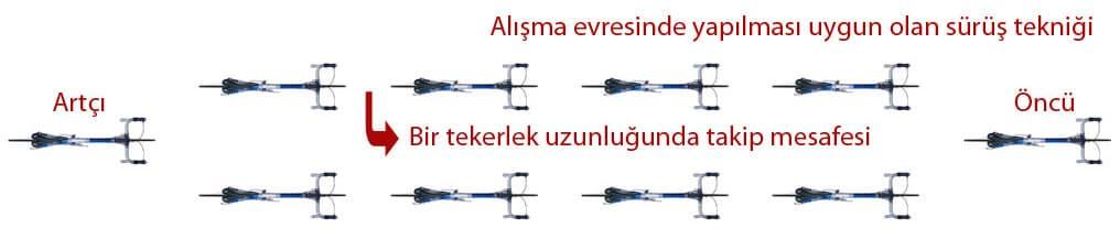 alisma-evresinde-grup-surusu